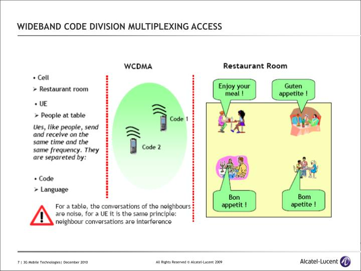 WIDEBAND CODE DIVISION MULTIPLEXING ACCESS