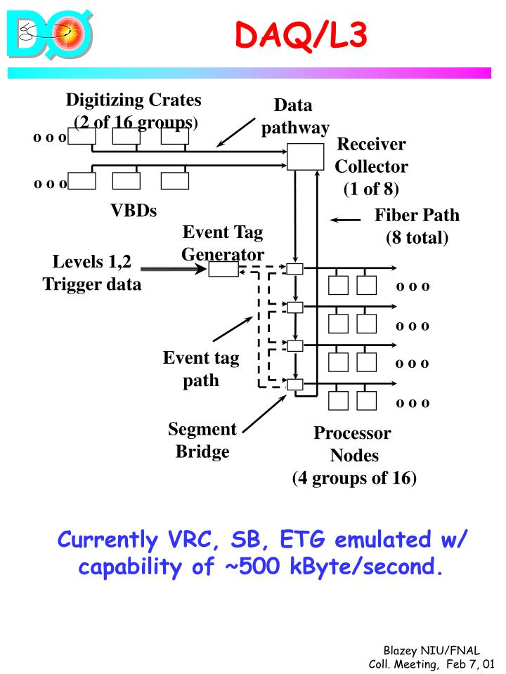Digitizing Crates