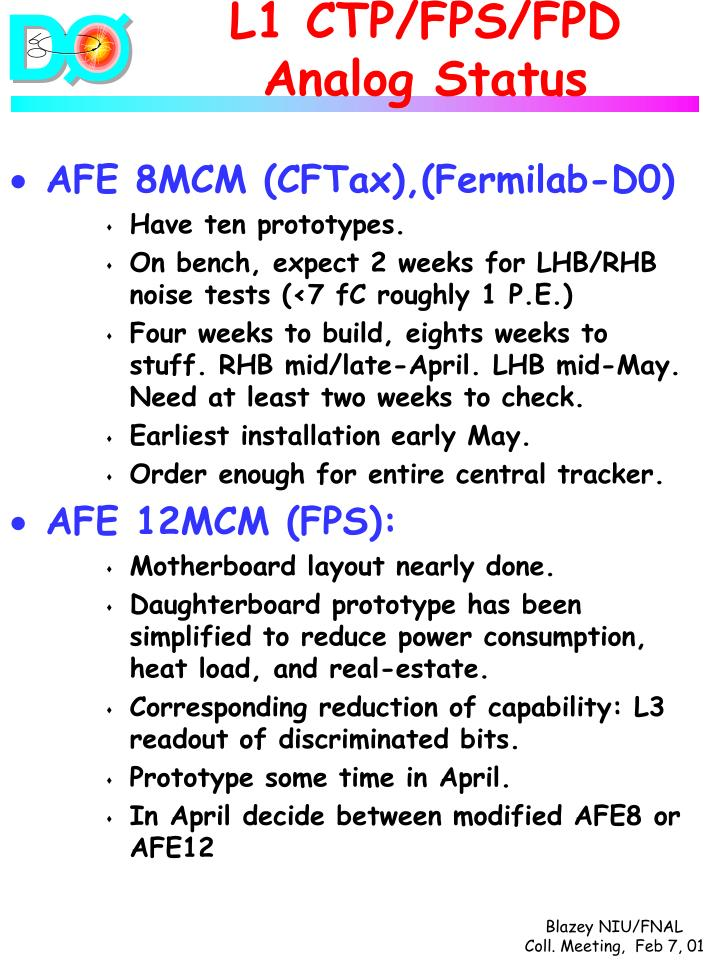 L1 CTP/FPS/FPD Analog Status