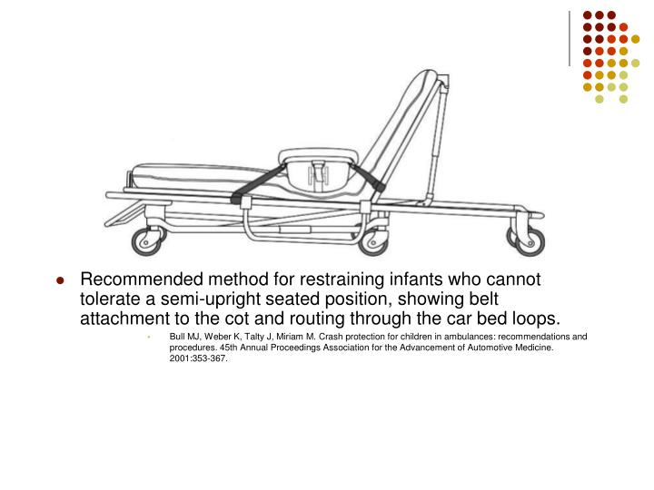 Recommended method for restraining infants who cannot tolerate a semi-upright seated position, showing belt attachment to the cot and routing through the car bed loops.