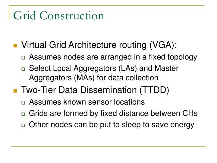Grid Construction