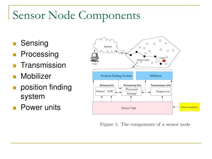 Sensor node components