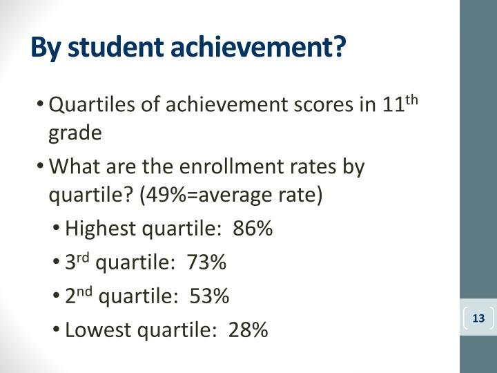 By student achievement?