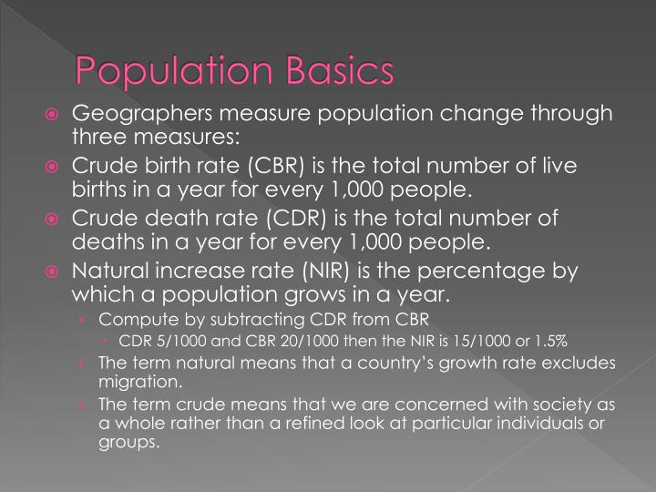 Population Basics