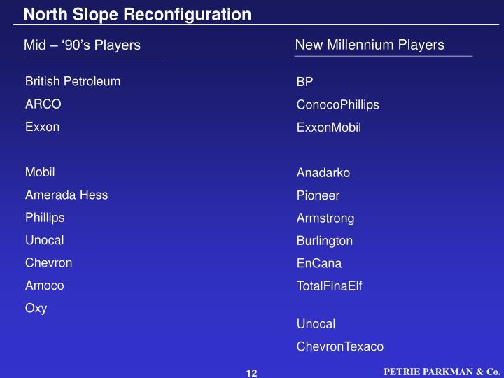 North Slope Reconfiguration