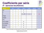 coefficients par s rie f preuves facultatives