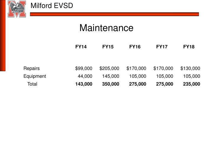 Milford EVSD