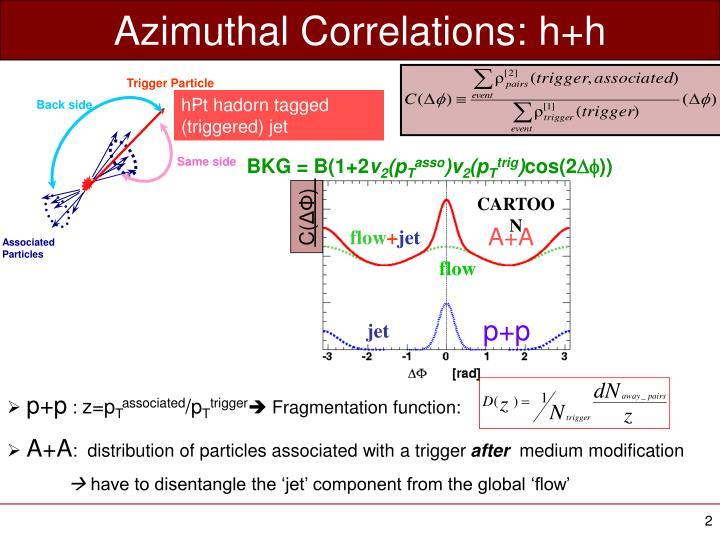 Azimuthal correlations h h