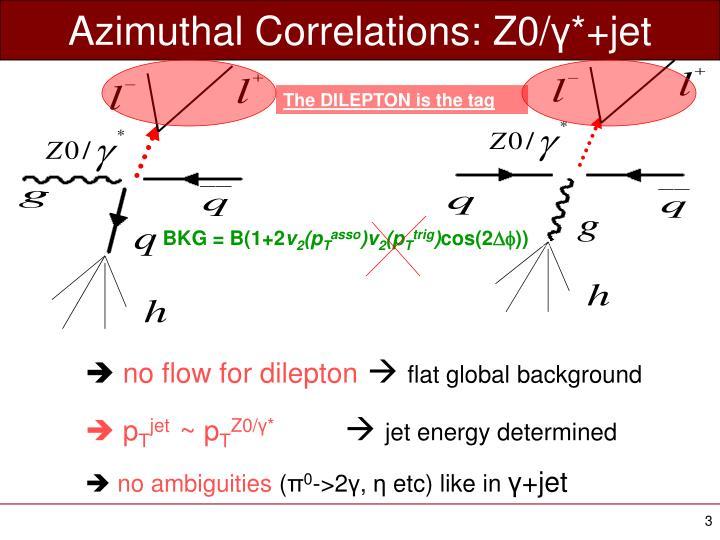 Azimuthal correlations z0 jet