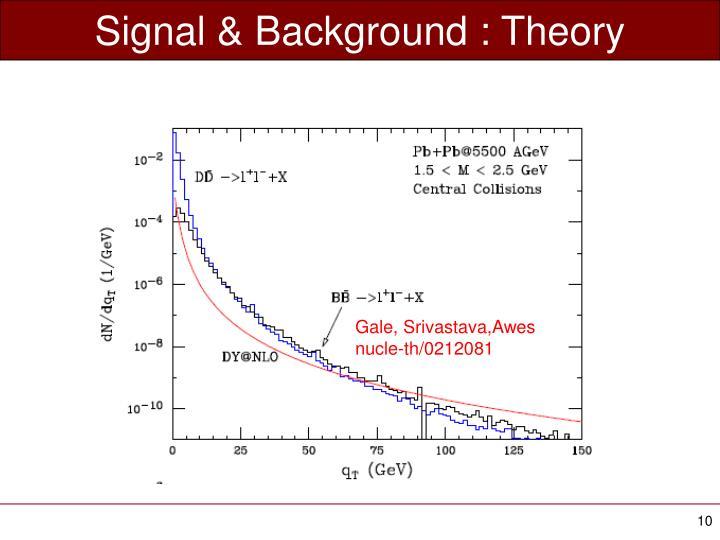 Signal & Background : Theory