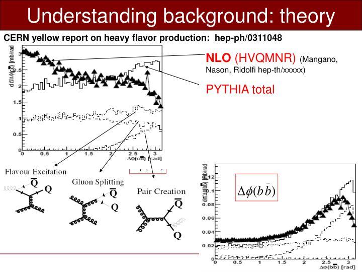 Understanding background: theory
