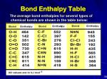 bond enthalpy table