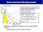 instrumental backgrounds
