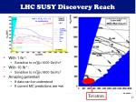 lhc susy discovery reach