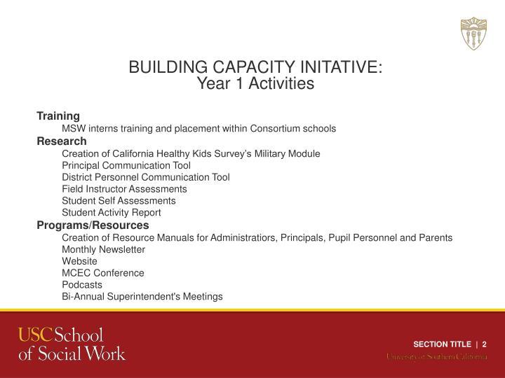 BUILDING CAPACITY INITATIVE:
