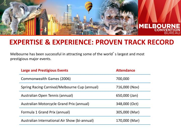 EXPERTISE & EXPERIENCE: PROVEN TRACK RECORD