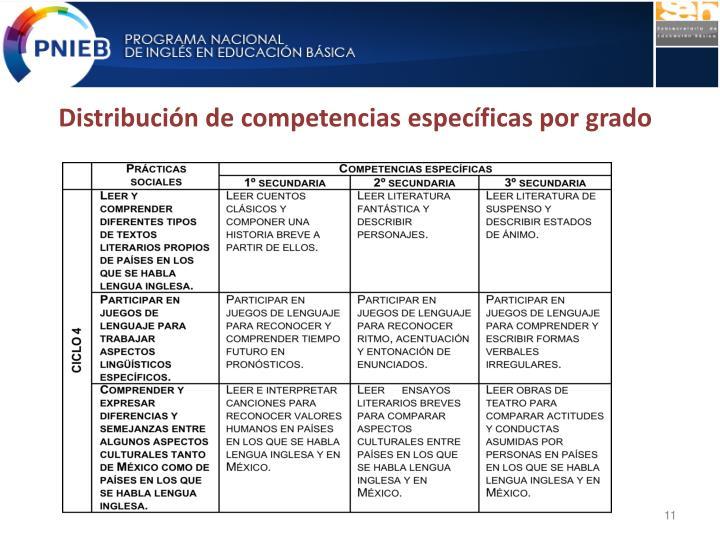 Distribución de competencias específicas por grado