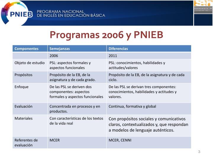 Programas 2006 y pnieb