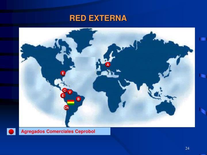 RED EXTERNA