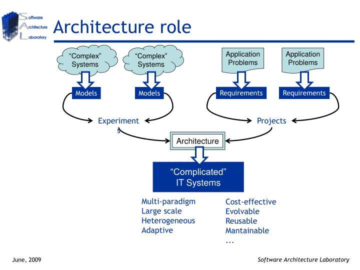 Architecture role