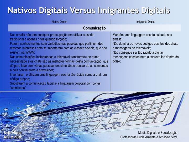 Nativos Digitais Versus Imigrantes Digitais