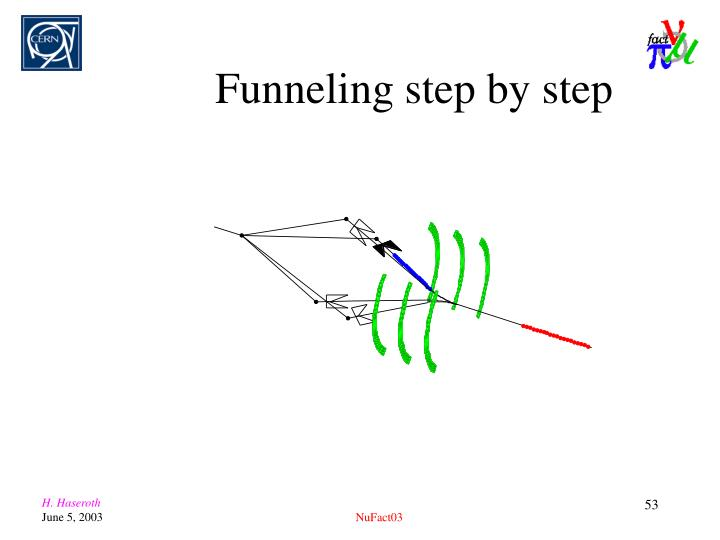 Funneling step by step