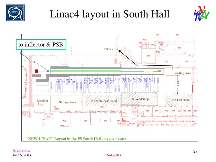 Linac4 layout in South Hall