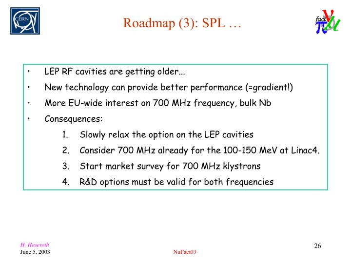 Roadmap (3): SPL …