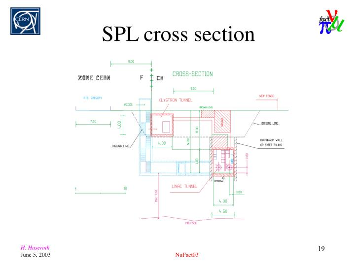 SPL cross section