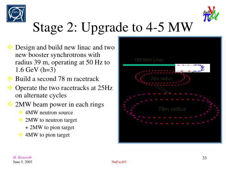 Stage 2: Upgrade to 4-5 MW