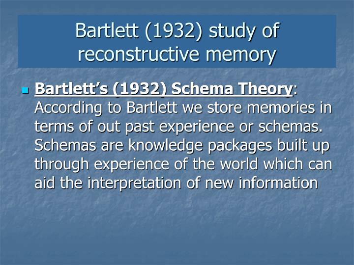 Bartlett (1932) study of reconstructive memory