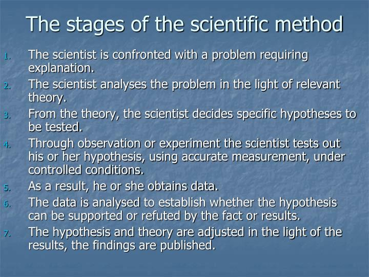 The stages of the scientific method