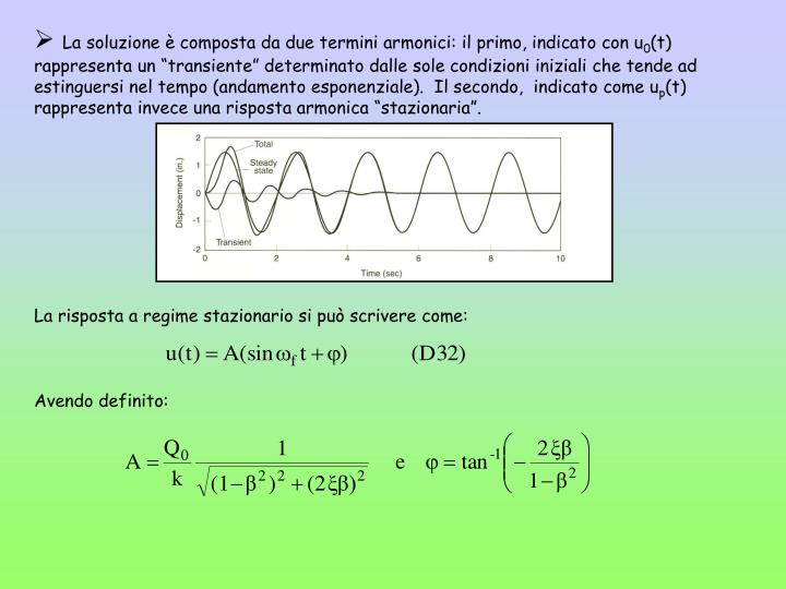 La soluzione è composta da due termini armonici: il primo, indicato con u