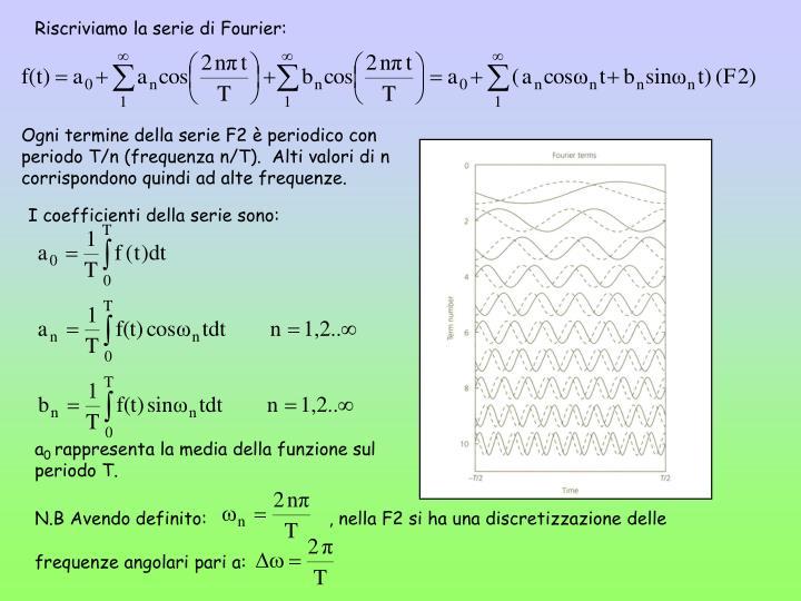 Riscriviamo la serie di Fourier: