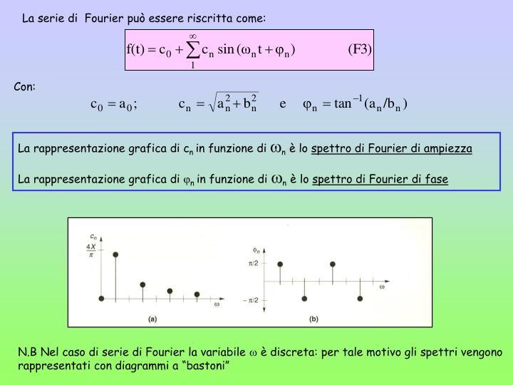 La serie di  Fourier può essere riscritta come: