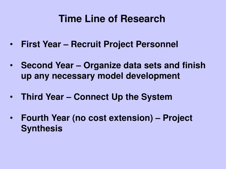 Time Line of Research