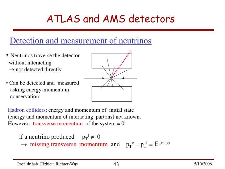 ATLAS and AMS detectors