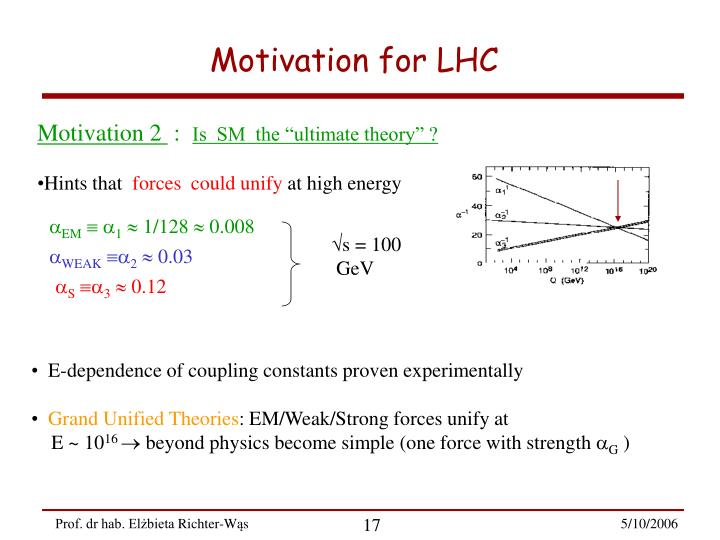 Motivation for LHC