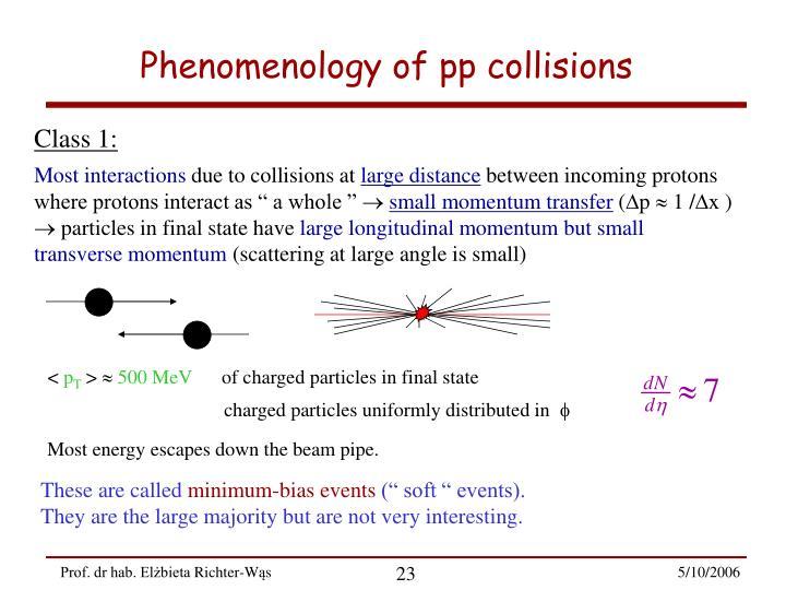 Phenomenology of pp collisions