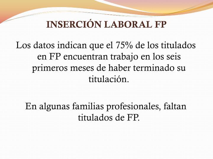 INSERCIÓN LABORAL FP