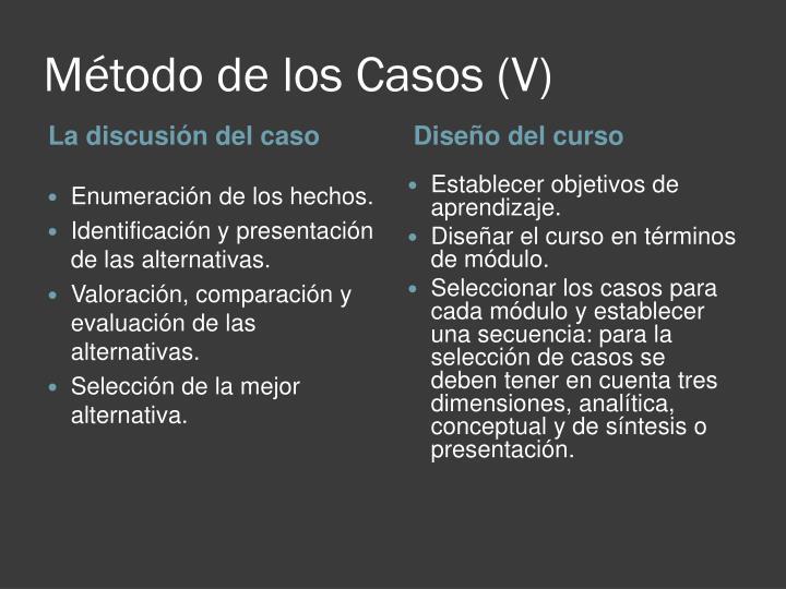 Método de los Casos (V)