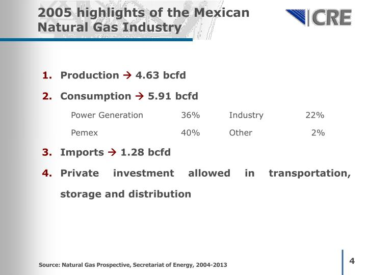 2005 highlights of the Mexican Natural Gas Industry
