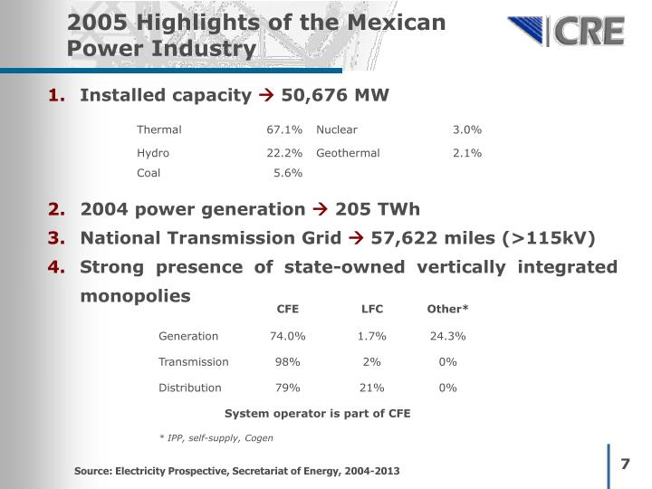 2005 Highlights of the Mexican Power Industry