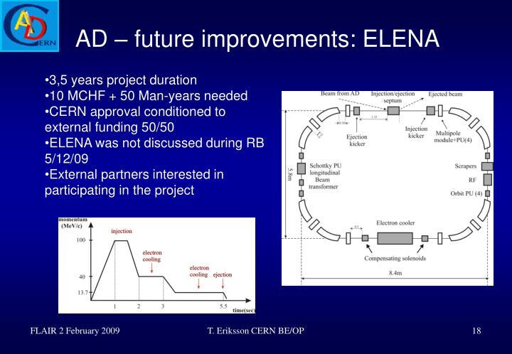 AD – future improvements: ELENA