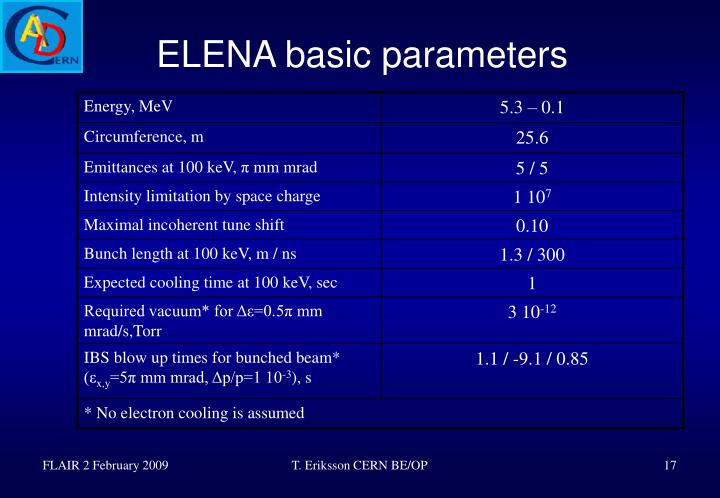 ELENA basic parameters