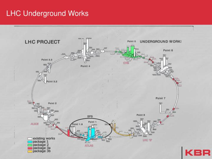 LHC Underground Works