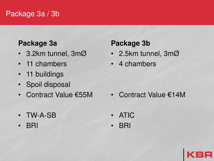 Package 3a / 3b