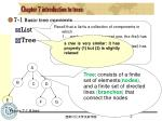 chapter 7 introduction to trees