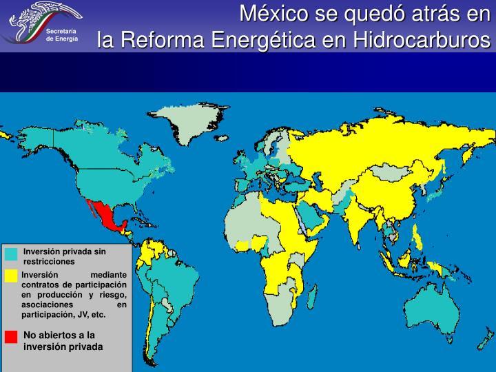 México se quedó atrás en