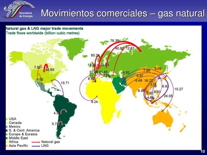 Movimientos comerciales – gas natural